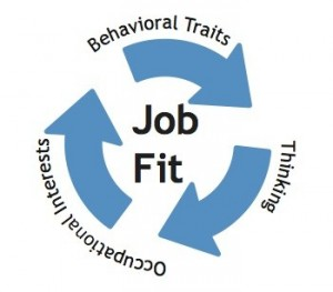 Career Coaching - The Right Job and Career Fit